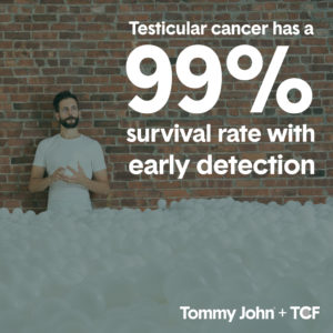 testicular cancer survival rate photo